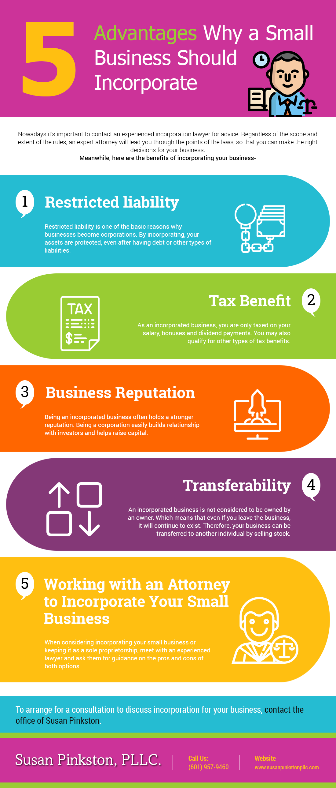 what are the advantages of incorporating a business